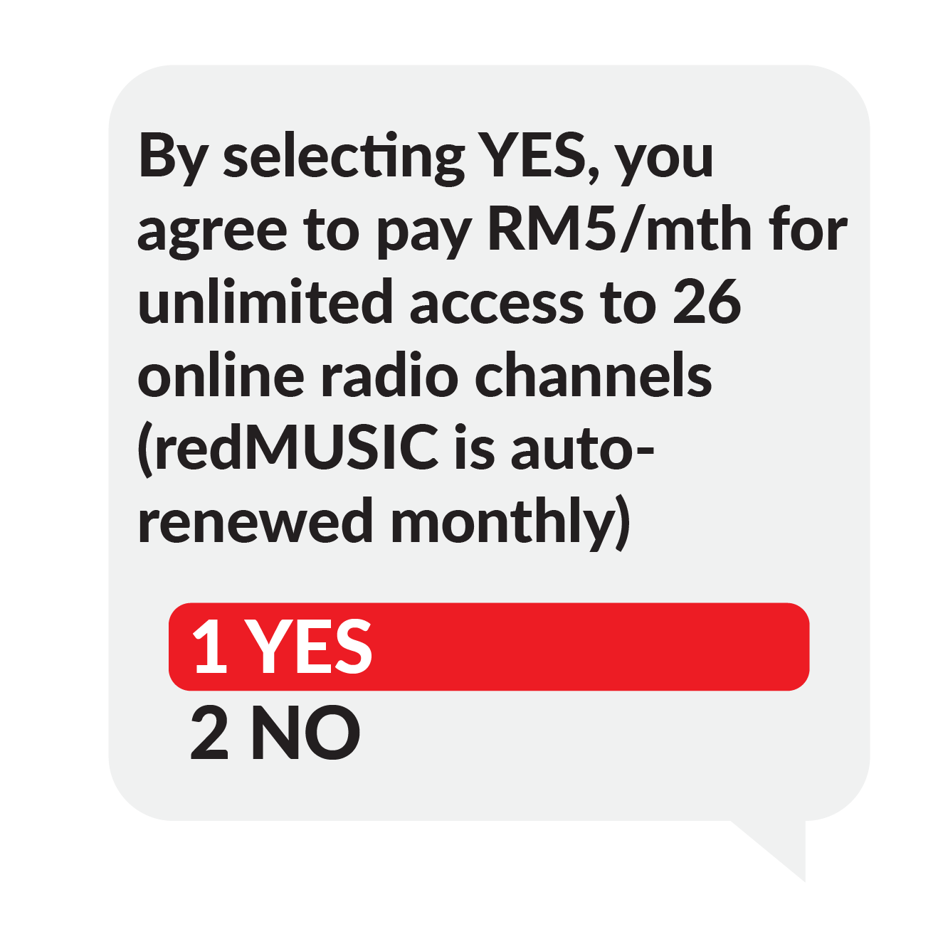 Step 5, 1.YES 2.NO ,Select 1 YES to subscribe