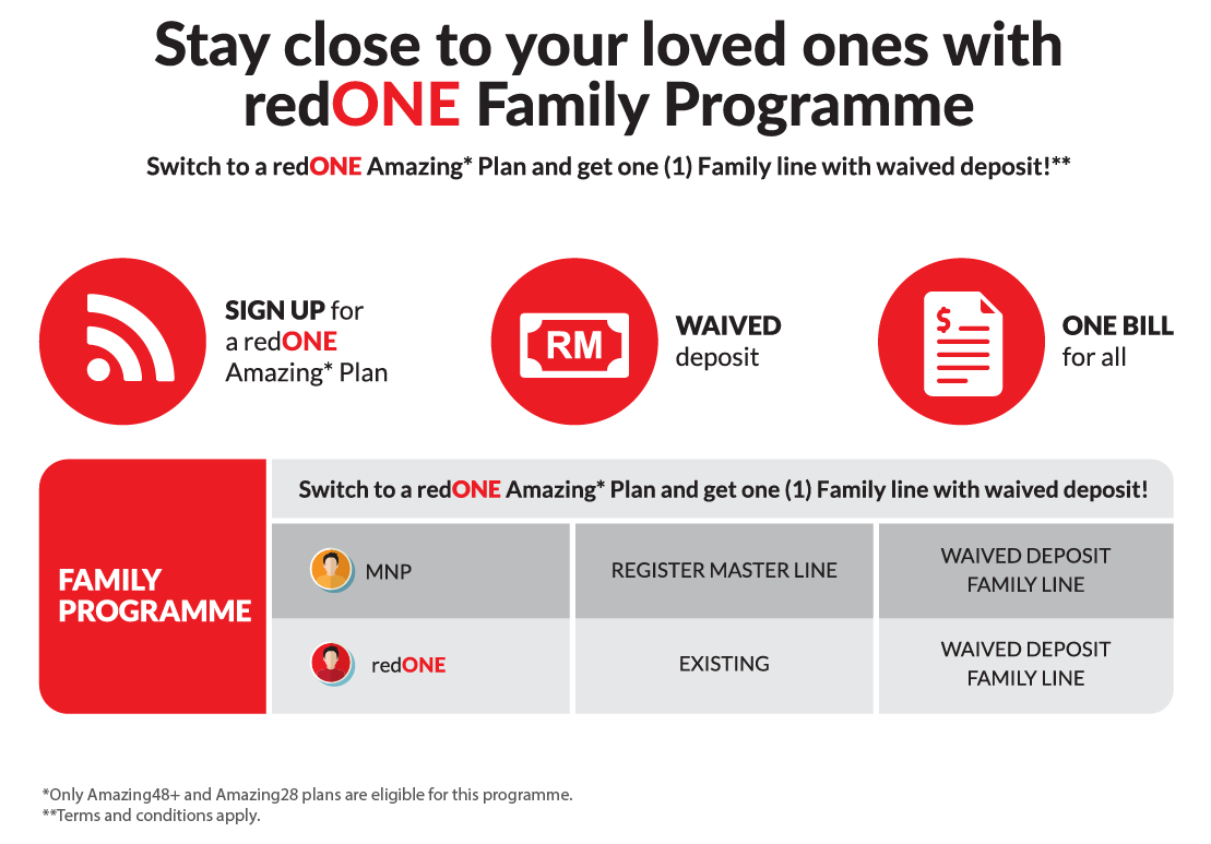 Switch to a redONE Amazing* Plan and get one (1) Family line with waived deposit!** Sign Up for a redONE Amazing* Plan Waived deposit One Bill for all, Switch to a redONE Amazing* Plan and get one (1) Family line with waived deposit!