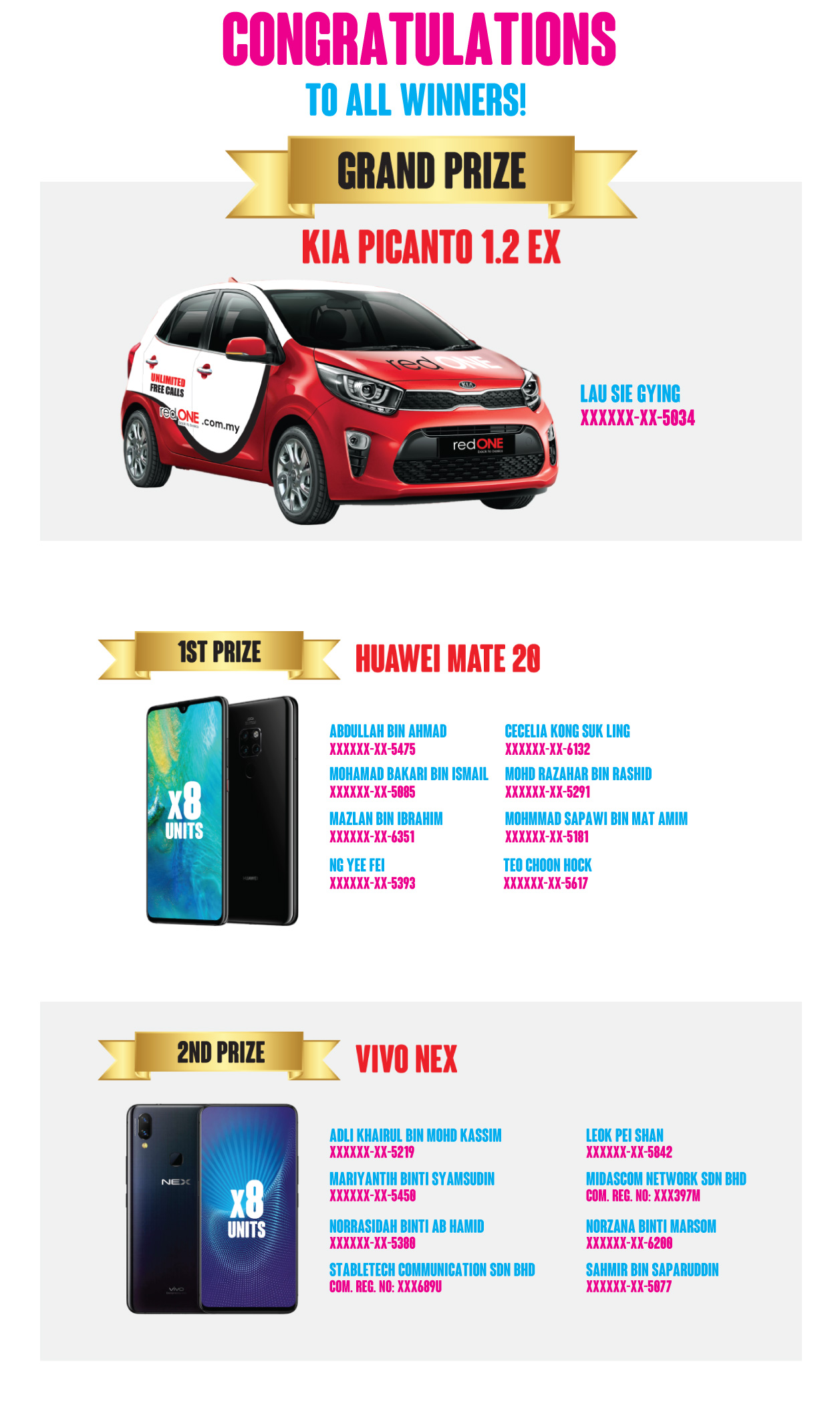 CONGRATULATIONS TO ALL WINNERS! GRAND PRIZE KIA PICANTO 1.2 EX, 1st Prize HUAWEI MATE 20, 2nd Prize VIVO NEX